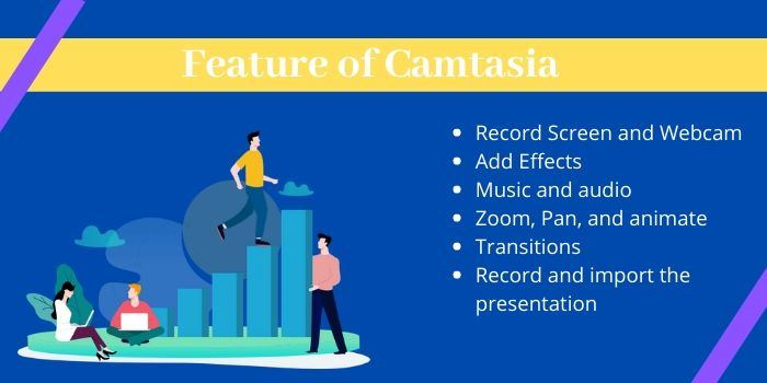 Feature of Camtasia