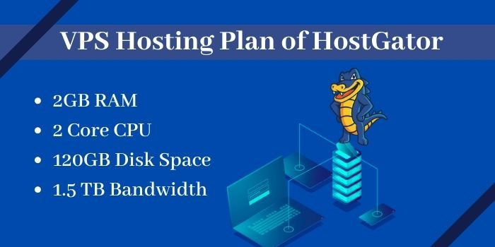 VPS Hosting Plan of Hostgator