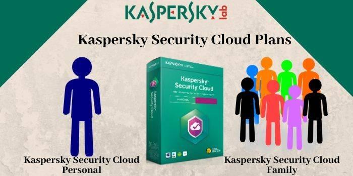 Kaspersky Security Cloud Coupon