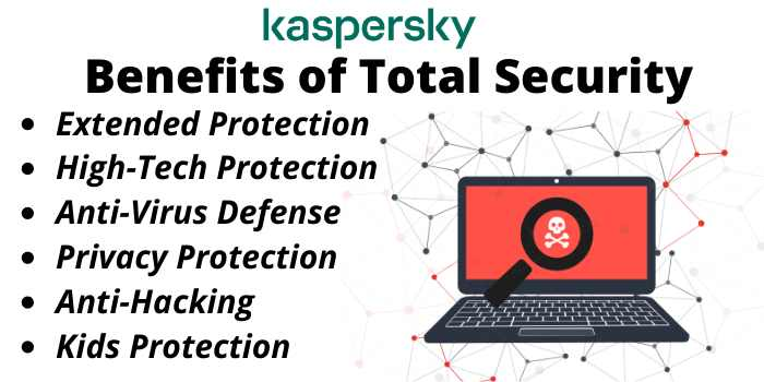 Benefits of Kaspersky Total Security