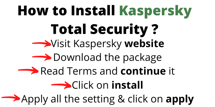How to Install Kaspersky Total Security?