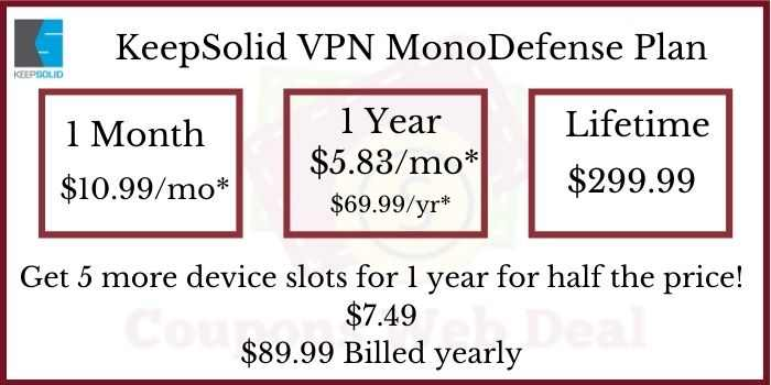 KeepSolid Monodefense Coupon Code