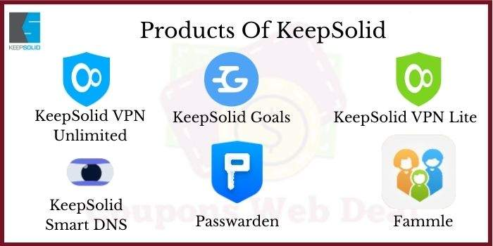 Products of KeepSolid