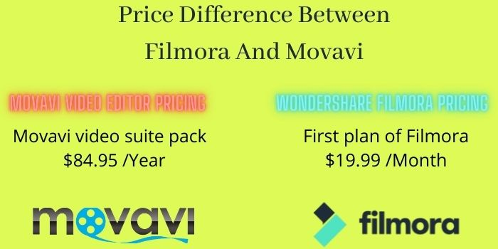 Price Difference Between Filmora And Movavi
