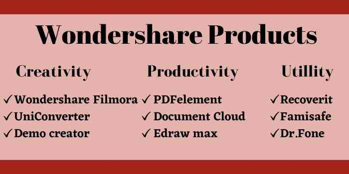 Wondershare Products Discount